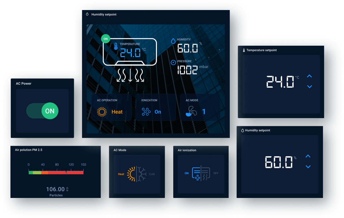 Kaa building management system dashboard